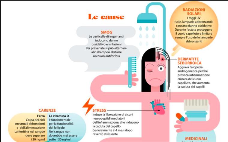 Alopecia Psicogena e stress